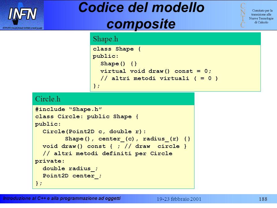 Introduzione al C++ e alla programmazione ad oggetti 19-23 febbraio 2001188 #include Shape.h class Circle: public Shape { public: Circle(Point2D c, do