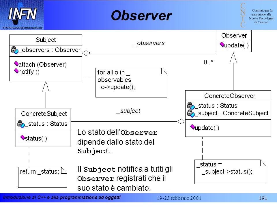 Introduzione al C++ e alla programmazione ad oggetti 19-23 febbraio 2001191 Observer Lo stato dell Observer dipende dallo stato del Subject. Il Subjec