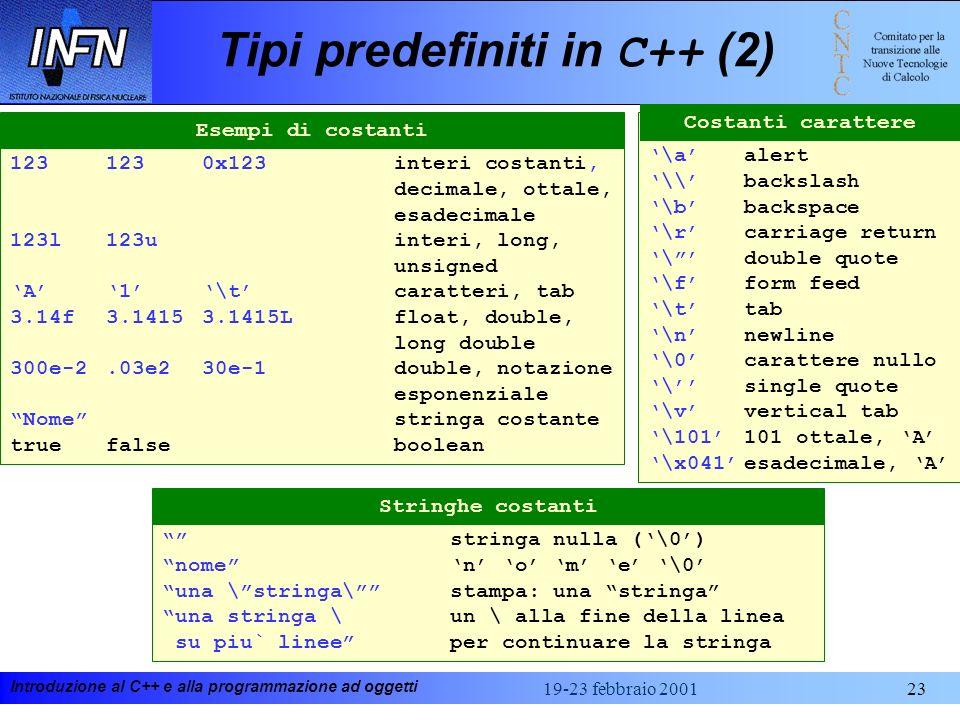 Introduzione al C++ e alla programmazione ad oggetti 19-23 febbraio 200123 Tipi predefiniti in C++ (2) 123 123 0x123 interi costanti, decimale, ottale