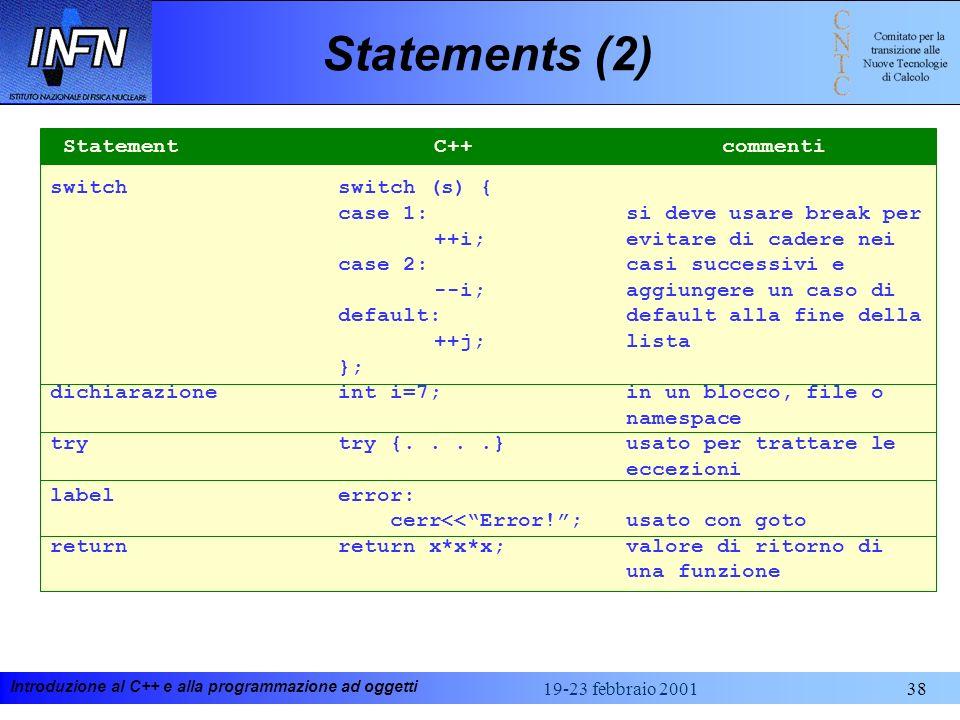 Introduzione al C++ e alla programmazione ad oggetti 19-23 febbraio 200138 Statements (2) switchswitch (s) { case 1:si deve usare break per ++i;evitar