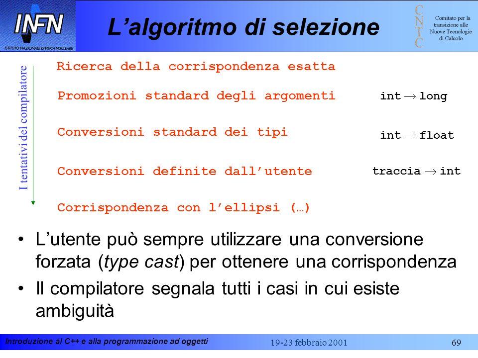Introduzione al C++ e alla programmazione ad oggetti 19-23 febbraio 200169 Lalgoritmo di selezione Lutente può sempre utilizzare una conversione forza