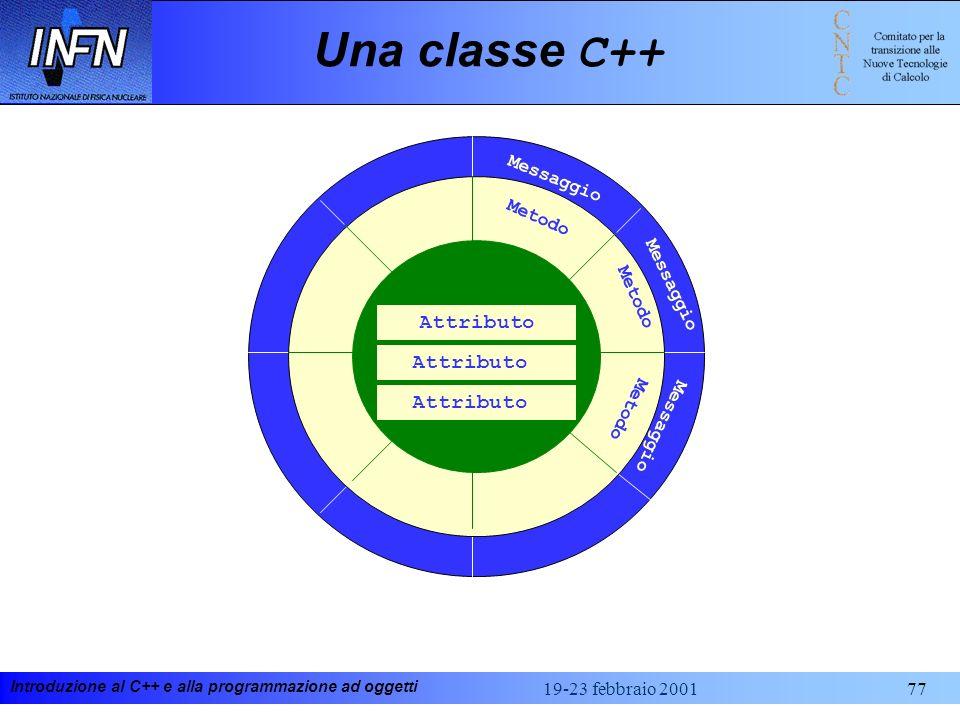 Introduzione al C++ e alla programmazione ad oggetti 19-23 febbraio 200177 Una classe C++ Messaggio Metodo Attributo