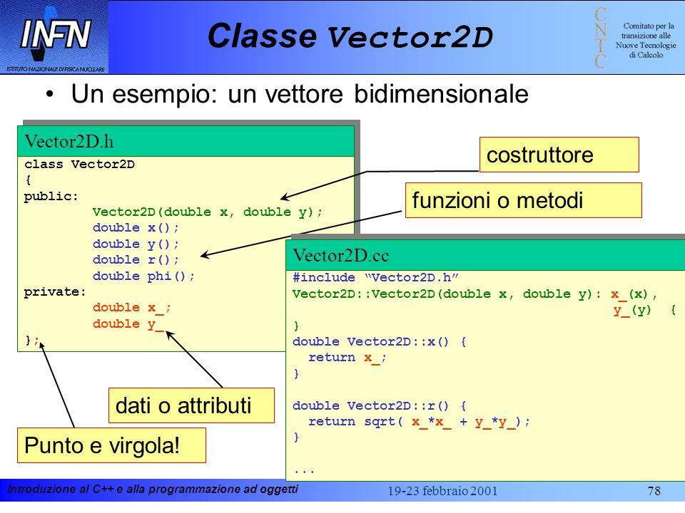Introduzione al C++ e alla programmazione ad oggetti 19-23 febbraio 200178 Classe Vector2D Un esempio: un vettore bidimensionale class Vector2D { publ