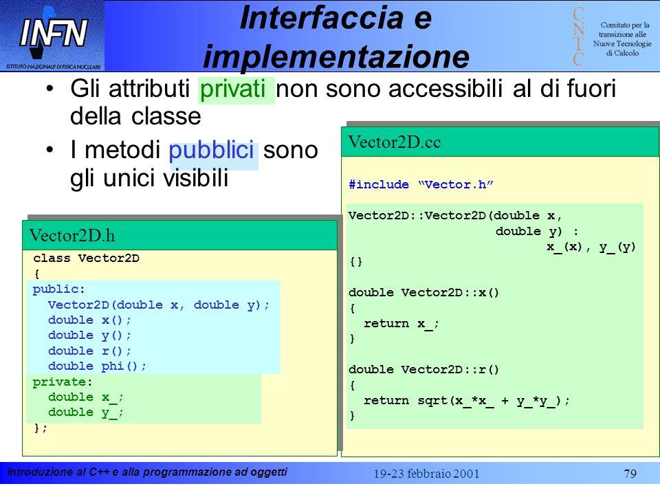Introduzione al C++ e alla programmazione ad oggetti 19-23 febbraio 200179 Interfaccia e implementazione #include Vector.h Vector2D::Vector2D(double x