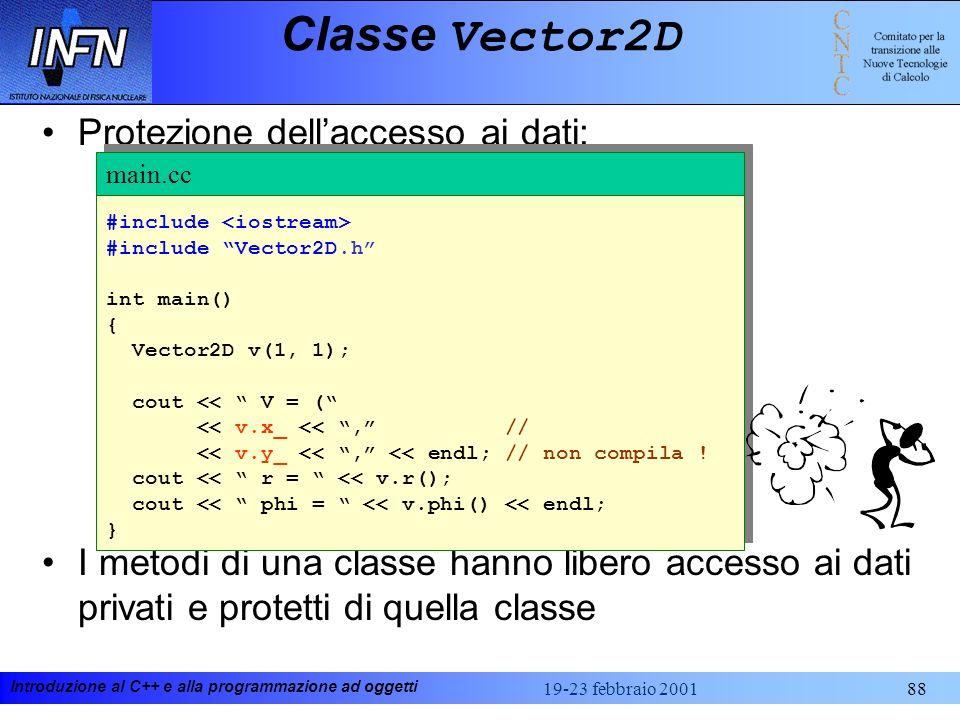 Introduzione al C++ e alla programmazione ad oggetti 19-23 febbraio 200188 Protezione dellaccesso ai dati: I metodi di una classe hanno libero accesso