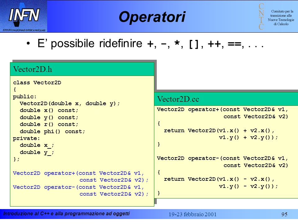 Introduzione al C++ e alla programmazione ad oggetti 19-23 febbraio 200195 Operatori E possibile ridefinire +, -, *, [], ++, ==,... class Vector2D { p