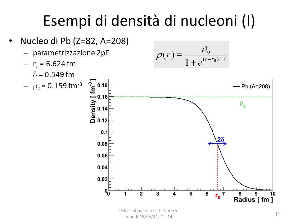 11 Esempi di densità di nucleoni (I) Nucleo di Pb (Z=82, A=208) – parametrizzazione 2pF – r 0 = 6.624 fm – = 0.549 fm – 0 = 0.159 fm -3 Fisica subnucleare - F.