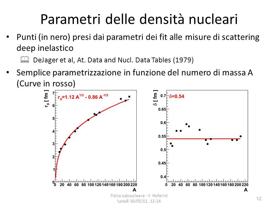12 Parametri delle densità nucleari Punti (in nero) presi dai parametri dei fit alle misure di scattering deep inelastico DeJager et al, At.