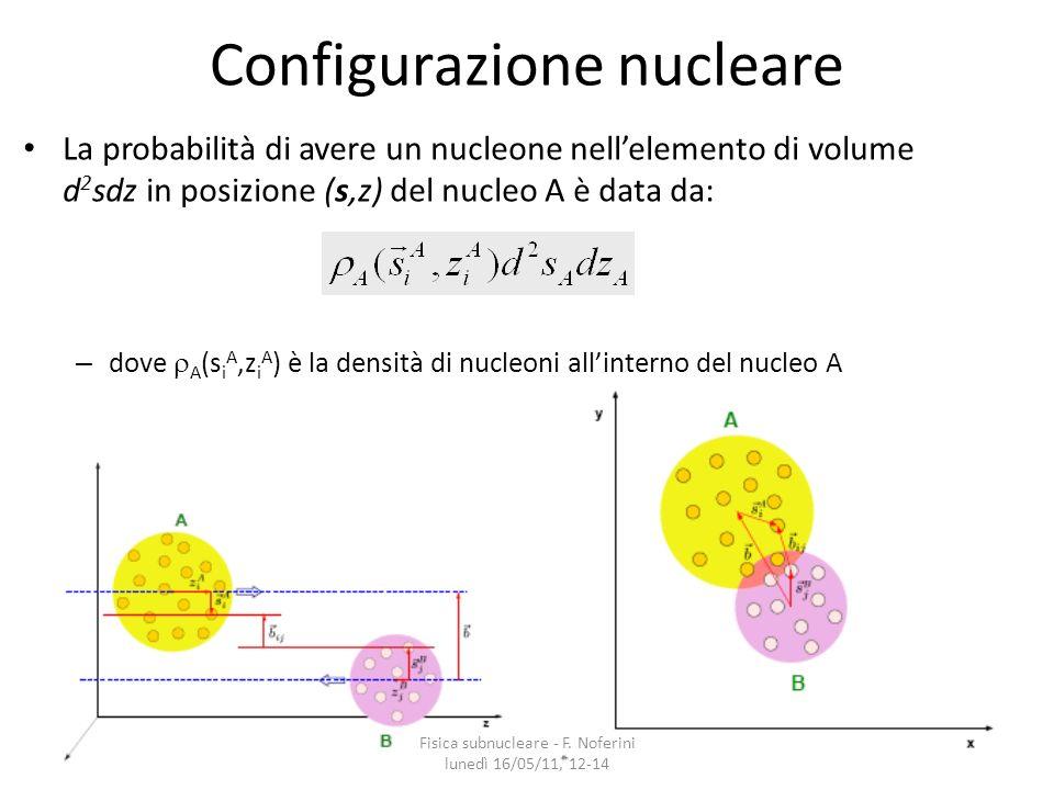 14 Configurazione nucleare La probabilità di avere un nucleone nellelemento di volume d 2 sdz in posizione (s,z) del nucleo A è data da: – dove A (s i A,z i A ) è la densità di nucleoni allinterno del nucleo A Fisica subnucleare - F.