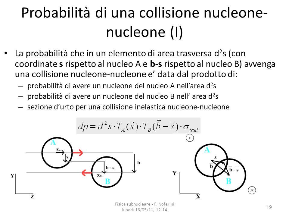 19 Probabilità di una collisione nucleone- nucleone (I) La probabilità che in un elemento di area trasversa d 2 s (con coordinate s rispetto al nucleo A e b-s rispetto al nucleo B) avvenga una collisione nucleone-nucleone e data dal prodotto di: – probabilità di avere un nucleone del nucleo A nellarea d 2 s – probabilità di avere un nucleone del nucleo B nell area d 2 s – sezione durto per una collisione inelastica nucleone-nucleone Fisica subnucleare - F.