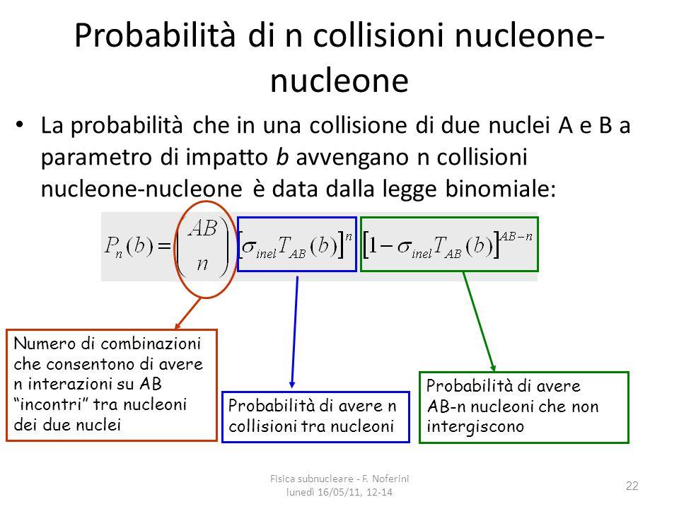 22 Probabilità di n collisioni nucleone- nucleone La probabilità che in una collisione di due nuclei A e B a parametro di impatto b avvengano n collisioni nucleone-nucleone è data dalla legge binomiale: Numero di combinazioni che consentono di avere n interazioni su AB incontri tra nucleoni dei due nuclei Probabilità di avere AB-n nucleoni che non intergiscono Probabilità di avere n collisioni tra nucleoni Fisica subnucleare - F.