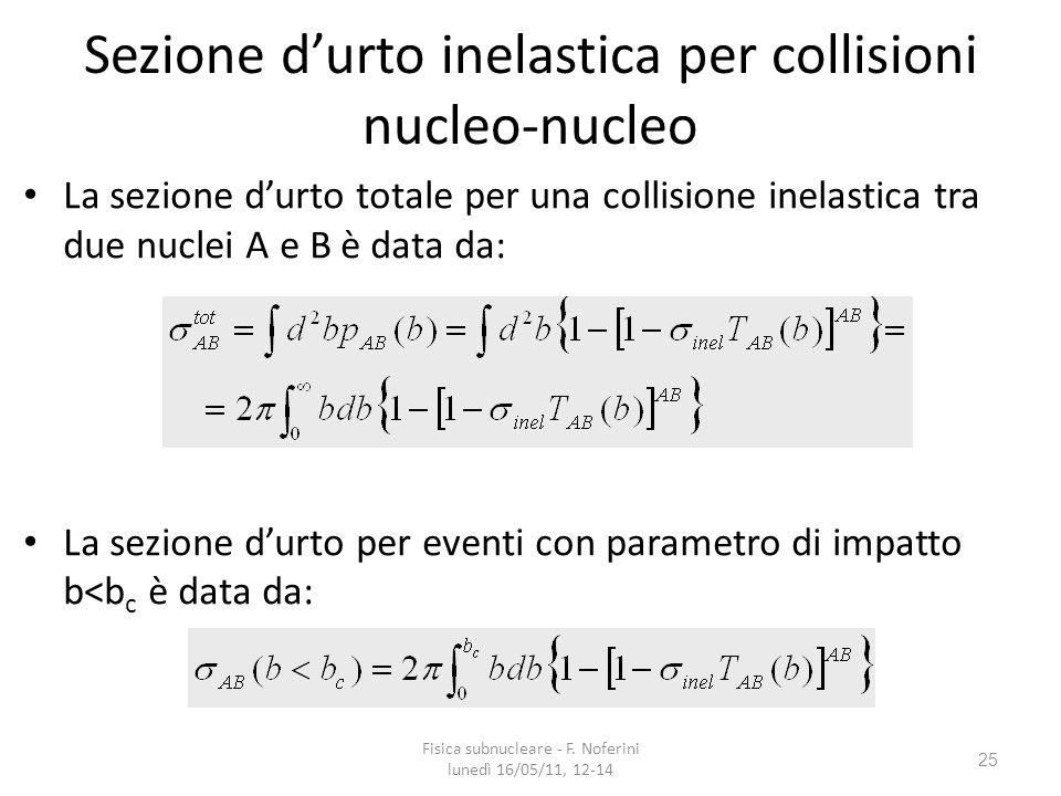 25 Sezione durto inelastica per collisioni nucleo-nucleo La sezione durto totale per una collisione inelastica tra due nuclei A e B è data da: La sezione durto per eventi con parametro di impatto b<b c è data da: Fisica subnucleare - F.