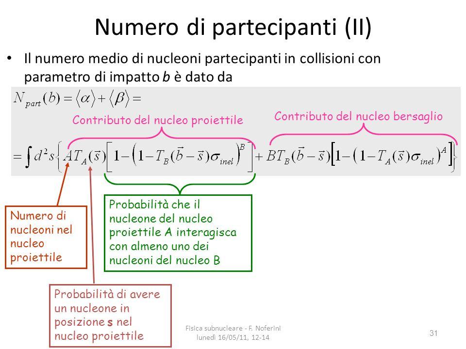 31 Numero di partecipanti (II) Il numero medio di nucleoni partecipanti in collisioni con parametro di impatto b è dato da Numero di nucleoni nel nucleo proiettile Probabilità di avere un nucleone in posizione s nel nucleo proiettile Probabilità che il nucleone del nucleo proiettile A interagisca con almeno uno dei nucleoni del nucleo B Contributo del nucleo proiettile Contributo del nucleo bersaglio Fisica subnucleare - F.