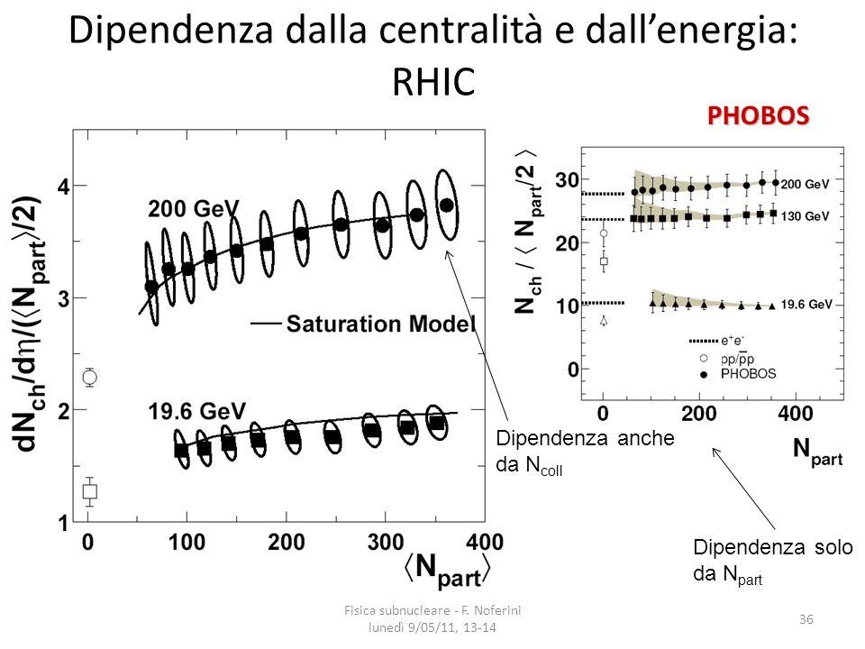 PHOBOS Dipendenza dalla centralità e dallenergia: RHIC 36 Fisica subnucleare - F.