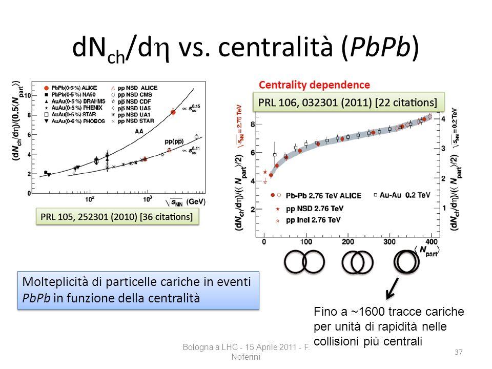 dN ch /d vs. centralità (PbPb) Bologna a LHC - 15 Aprile 2011 - F.