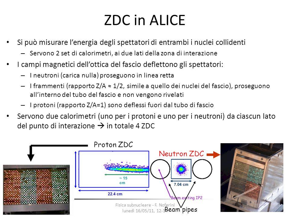 42 ZDC in ALICE Si può misurare lenergia degli spettatori di entrambi i nuclei collidenti – Servono 2 set di calorimetri, ai due lati della zona di interazione I campi magnetici dellottica del fascio deflettono gli spettatori: – I neutroni (carica nulla) proseguono in linea retta – I frammenti (rapporto Z/A 1/2, simile a quello dei nuclei del fascio), proseguono allinterno del tubo del fascio e non vengono rivelati – I protoni (rapporto Z/A=1) sono deflessi fuori dal tubo di fascio Servono due calorimetri (uno per i protoni e uno per i neutroni) da ciascun lato del punto di interazione in totale 4 ZDC Beam pipes Proton ZDC Neutron ZDC Fisica subnucleare - F.