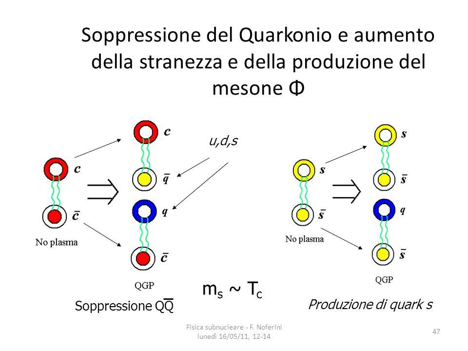 Soppressione del Quarkonio e aumento della stranezza e della produzione del mesone Φ Produzione di quark s m s ~ T c u,d,s Soppressione QQ 47 Fisica subnucleare - F.