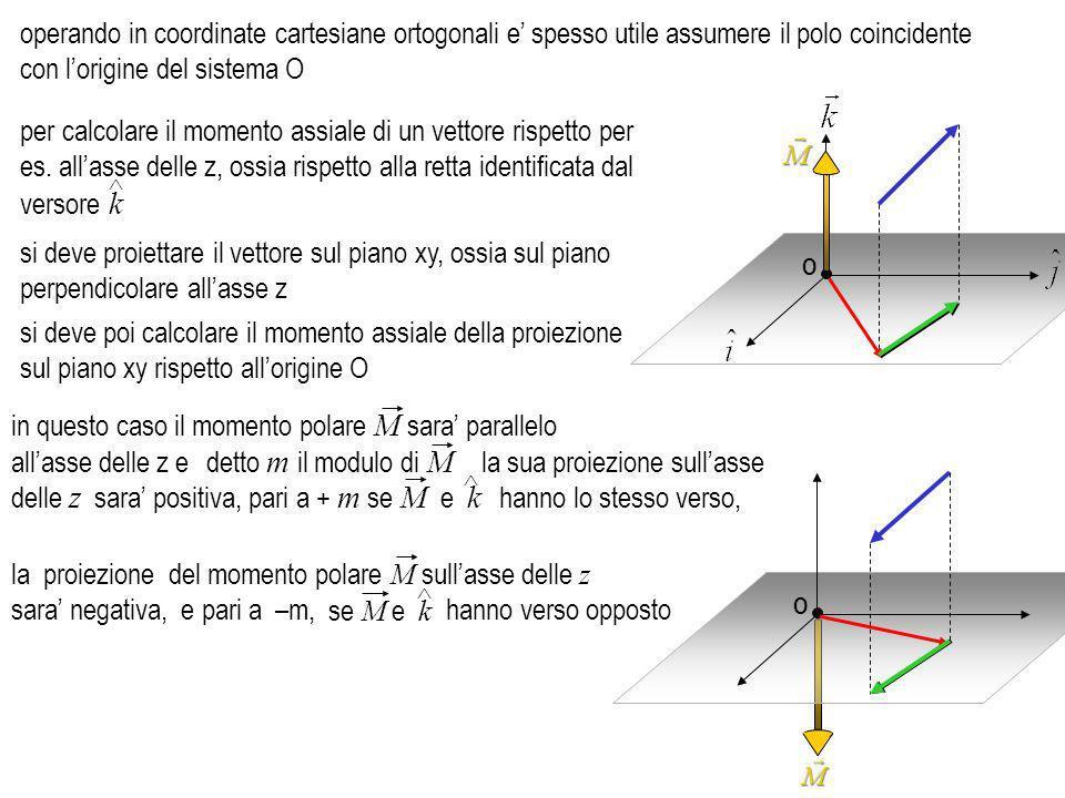 il momento assiale di un vettore rispetto ad un asse rettilineo dato e nullo se il vettore e parallelo alla retta se la retta dazione del vettore incontra lasse ( il momento polare in questo caso si annullera e di conseguenza anche il momento assiale sara nullo )