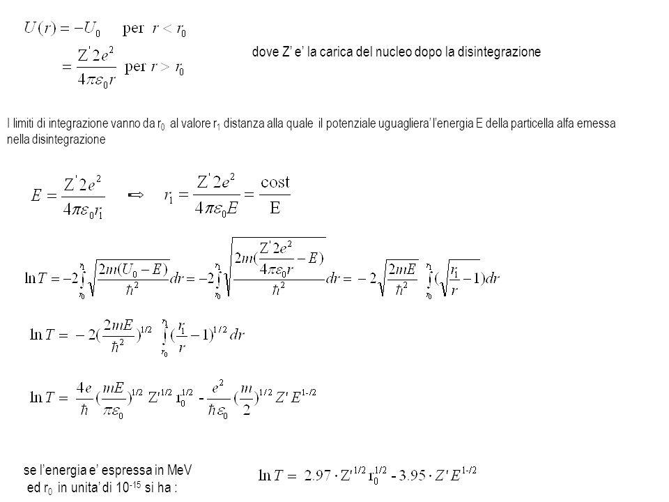 dove Z e la carica del nucleo dopo la disintegrazione I limiti di integrazione vanno da r 0 al valore r 1 distanza alla quale il potenziale uguagliera