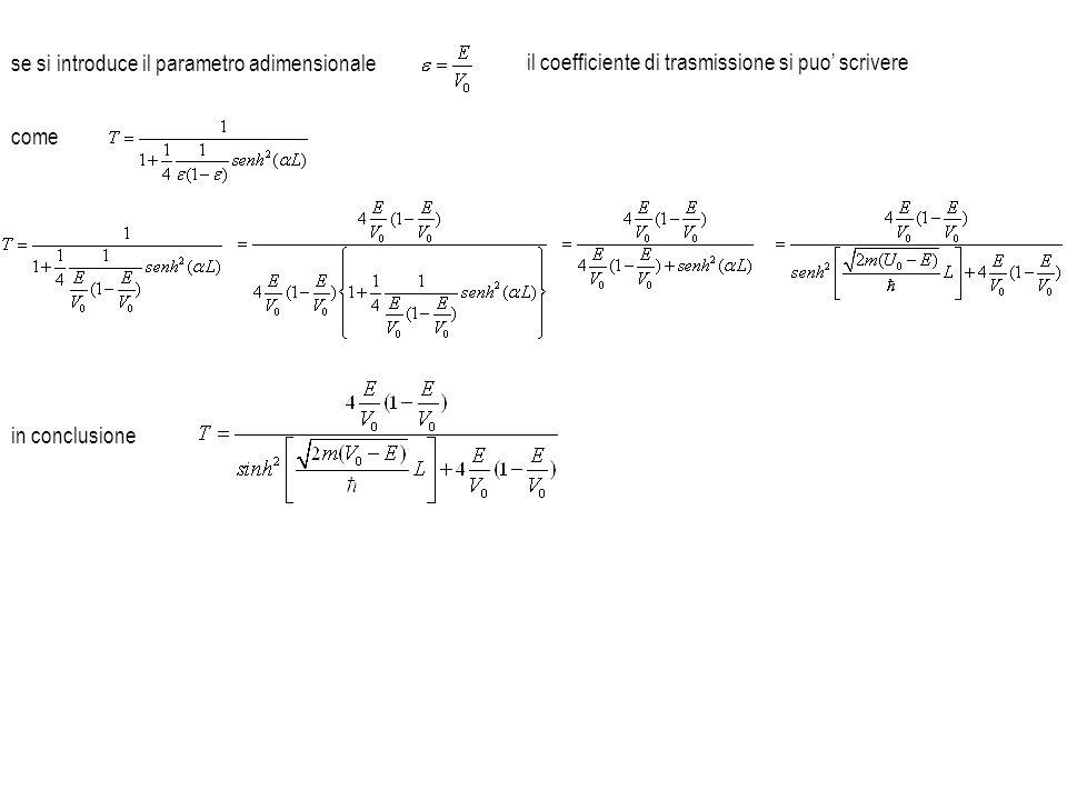 se si introduce il parametro adimensionale il coefficiente di trasmissione si puo scrivere come in conclusione