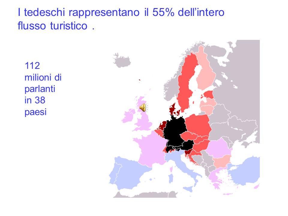 I tedeschi rappresentano il 55% dellintero flusso turistico. 112 milioni di parlanti in 38 paesi