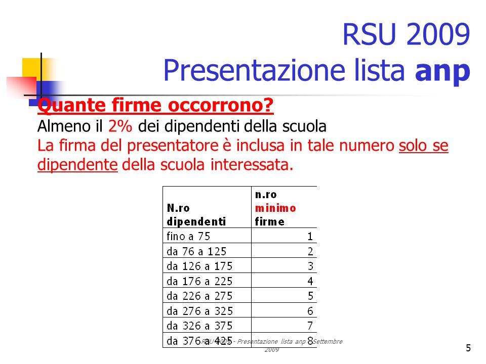 RSU 2009 - Presentazione lista anp - Settembre 2009 5 RSU 2009 Presentazione lista anp Quante firme occorrono? Almeno il 2% dei dipendenti della scuol
