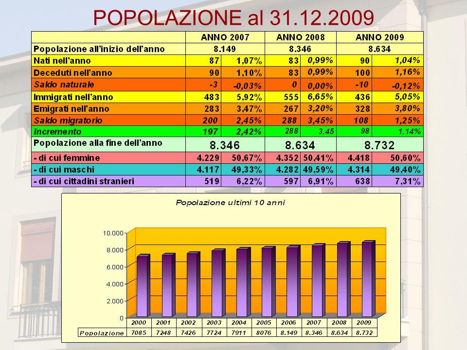 POPOLAZIONE al 31.12.2009