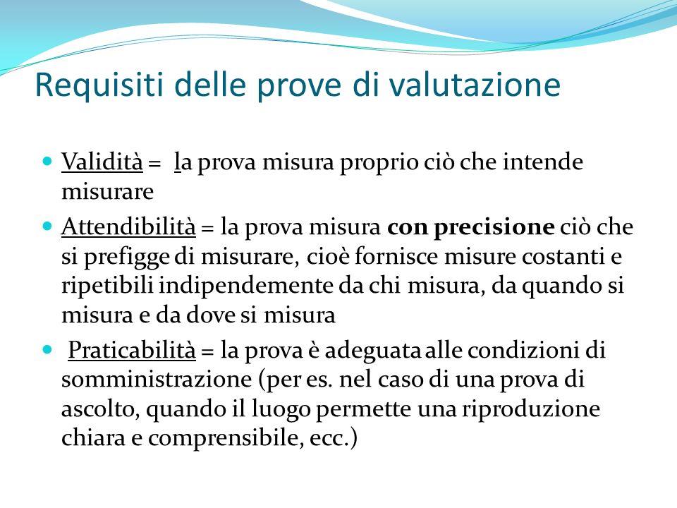 Requisiti delle prove di valutazione Validità = la prova misura proprio ciò che intende misurare Attendibilità = la prova misura con precisione ciò ch