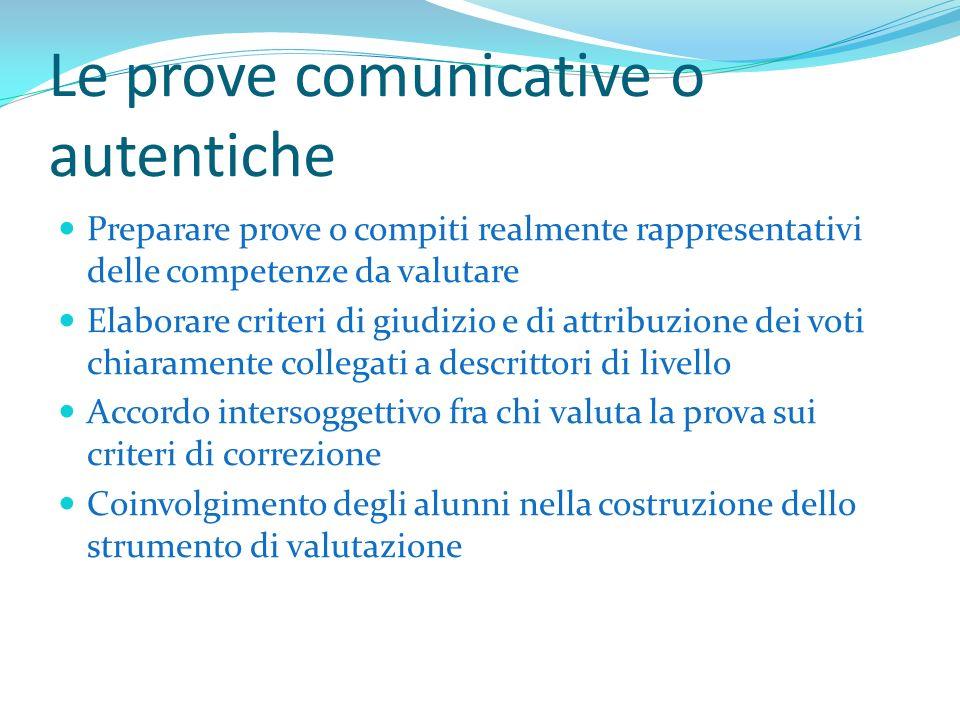 Le prove comunicative o autentiche Preparare prove o compiti realmente rappresentativi delle competenze da valutare Elaborare criteri di giudizio e di