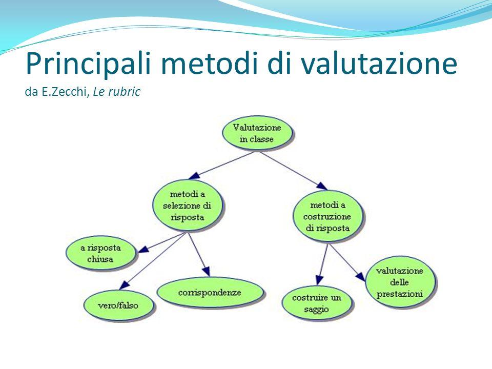 Principali metodi di valutazione da E.Zecchi, Le rubric
