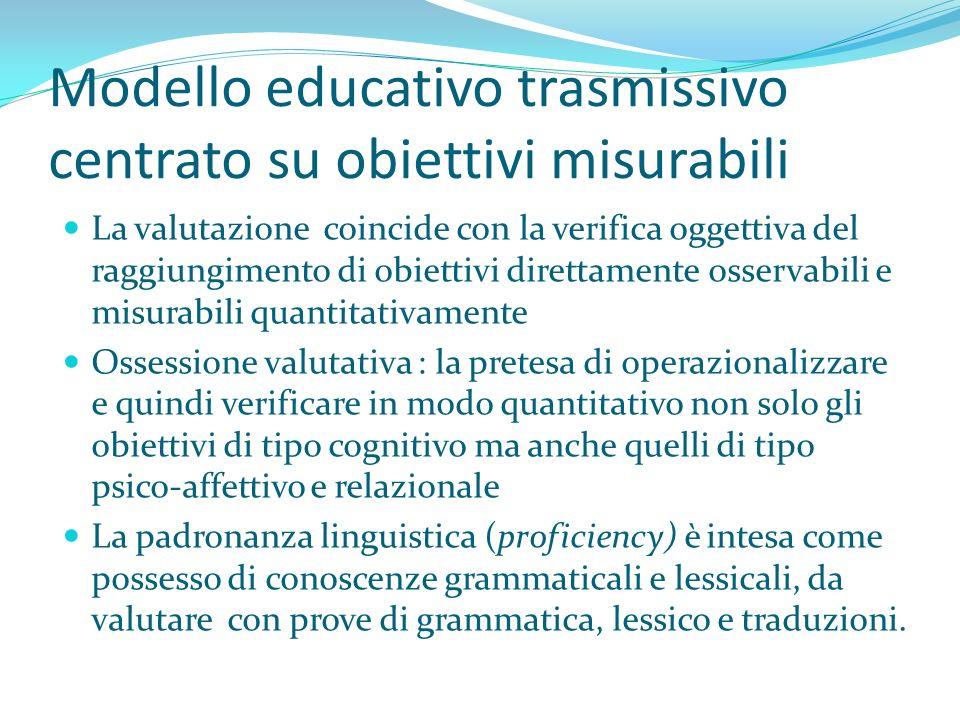 Modello educativo trasmissivo centrato su obiettivi misurabili La valutazione coincide con la verifica oggettiva del raggiungimento di obiettivi diret