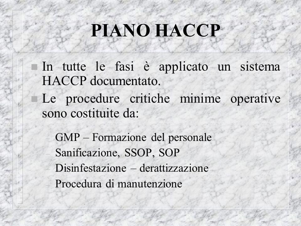 PIANO HACCP n In tutte le fasi è applicato un sistema HACCP documentato. n Le procedure critiche minime operative sono costituite da: – GMP – Formazio