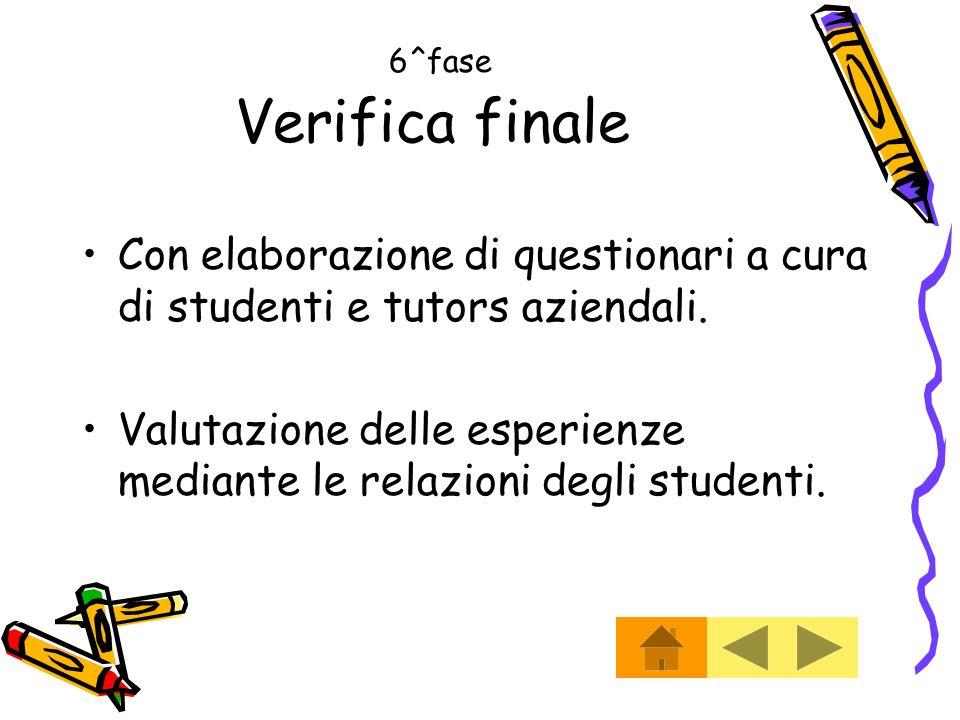 6^fase Verifica finale Con elaborazione di questionari a cura di studenti e tutors aziendali. Valutazione delle esperienze mediante le relazioni degli
