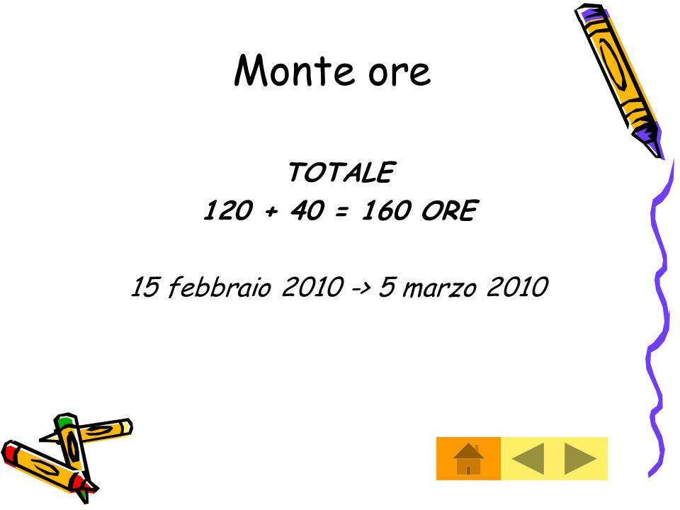 Monte ore TOTALE 120 + 40 = 160 ORE 15 febbraio 2010 -> 5 marzo 2010
