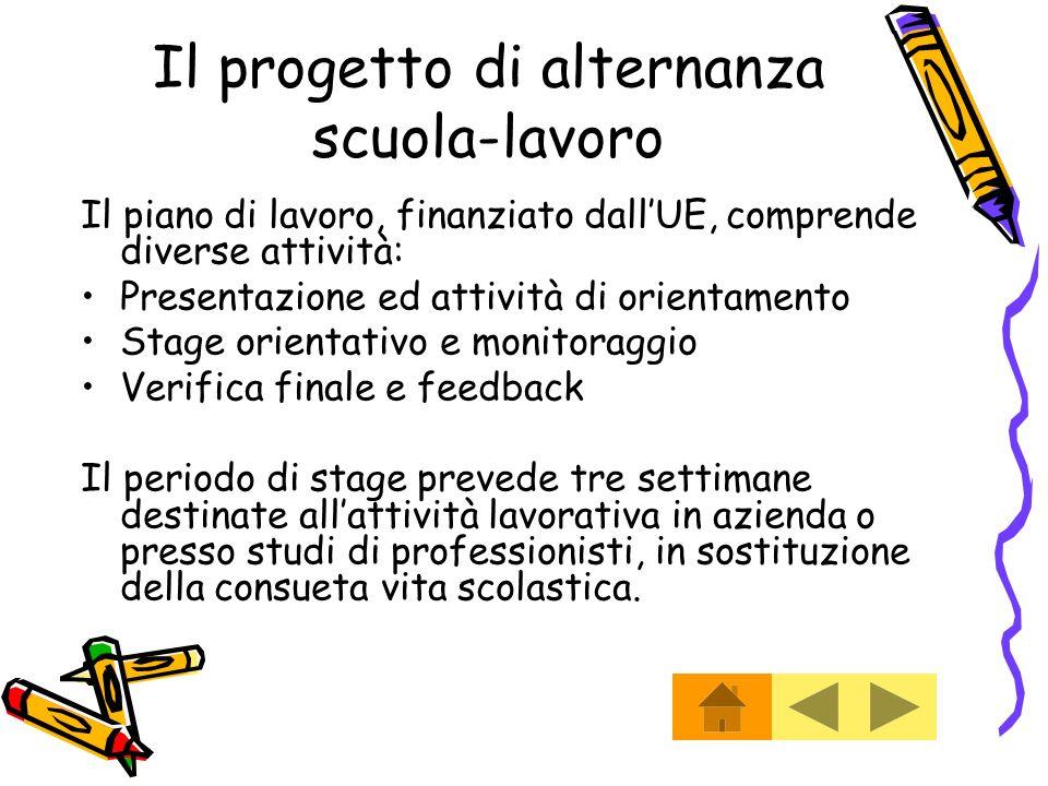 Il progetto di alternanza scuola-lavoro Il piano di lavoro, finanziato dallUE, comprende diverse attività: Presentazione ed attività di orientamento S