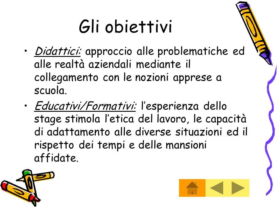 Gli obiettivi Didattici: approccio alle problematiche ed alle realtà aziendali mediante il collegamento con le nozioni apprese a scuola. Educativi/For