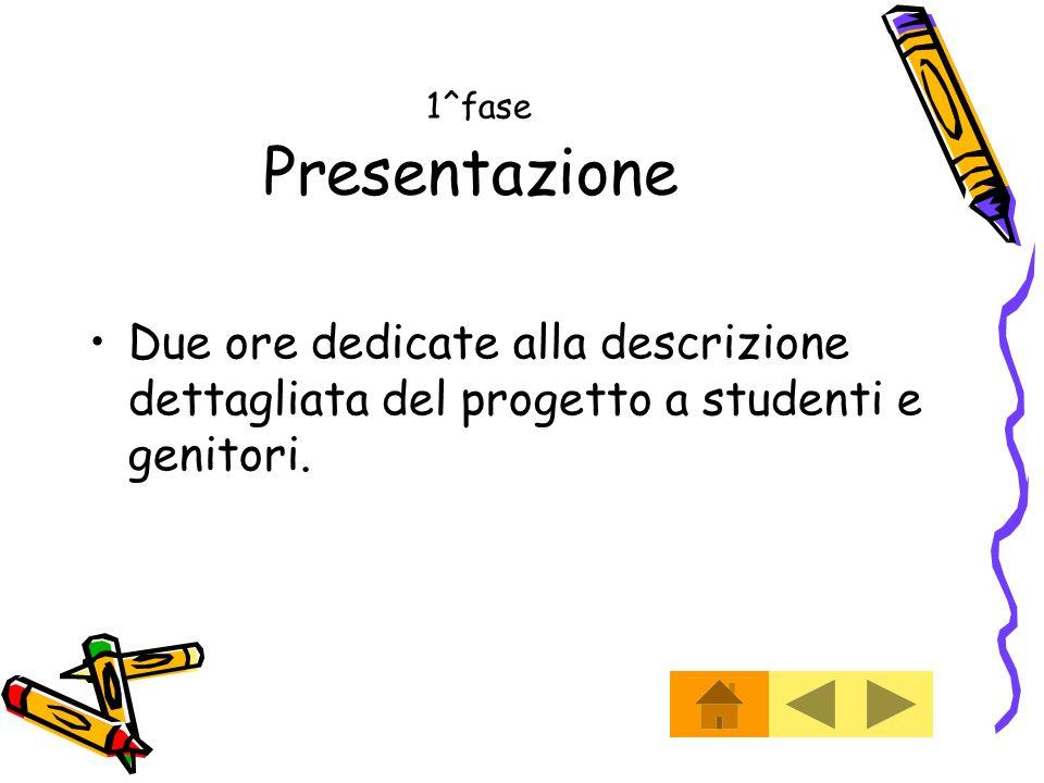 1^fase Presentazione Due ore dedicate alla descrizione dettagliata del progetto a studenti e genitori.