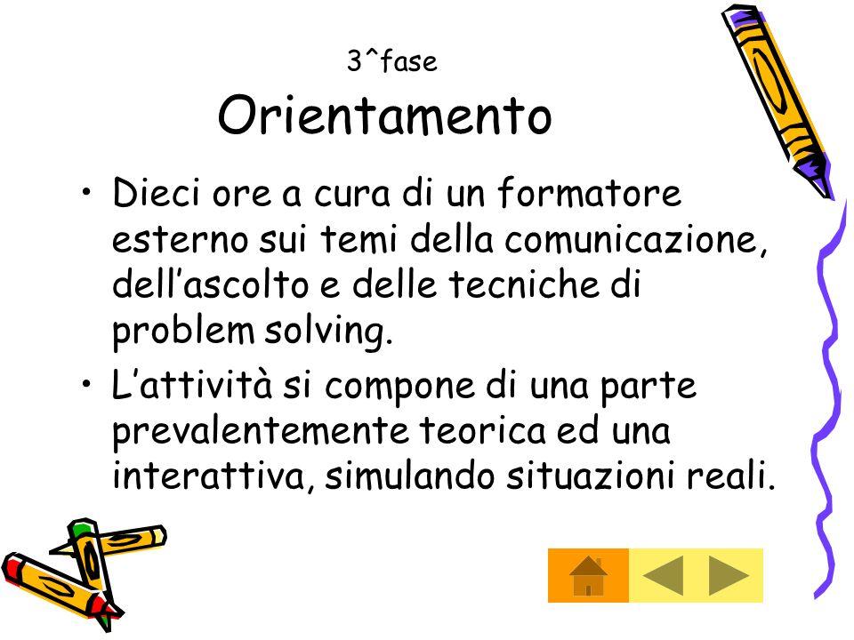 3^fase Orientamento Dieci ore a cura di un formatore esterno sui temi della comunicazione, dellascolto e delle tecniche di problem solving.