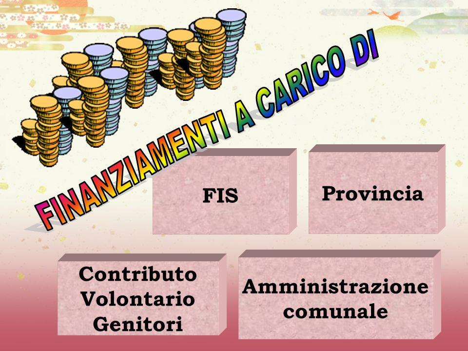 Plesso Adeg.Non Adeg.Infanzia4 (in parte) 1 Fontana70 Villa Marini51 Capoluogo32 Sec.