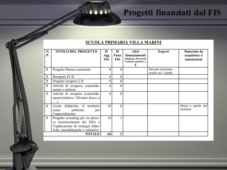 PLESSOFINANZIAMENTO COMUNE P.5 FINANZIAMENTO GENITORI P.
