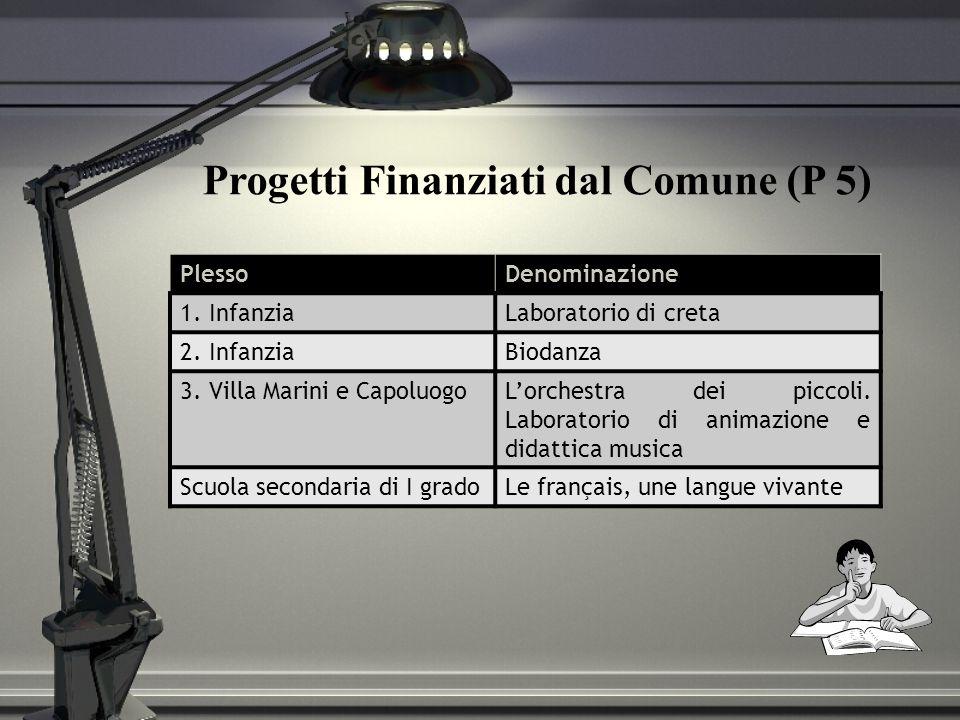 Plesso SINOCon modifiche Infanzia400 Fontana500 Villa Marini502 Capoluogo402 Sec.