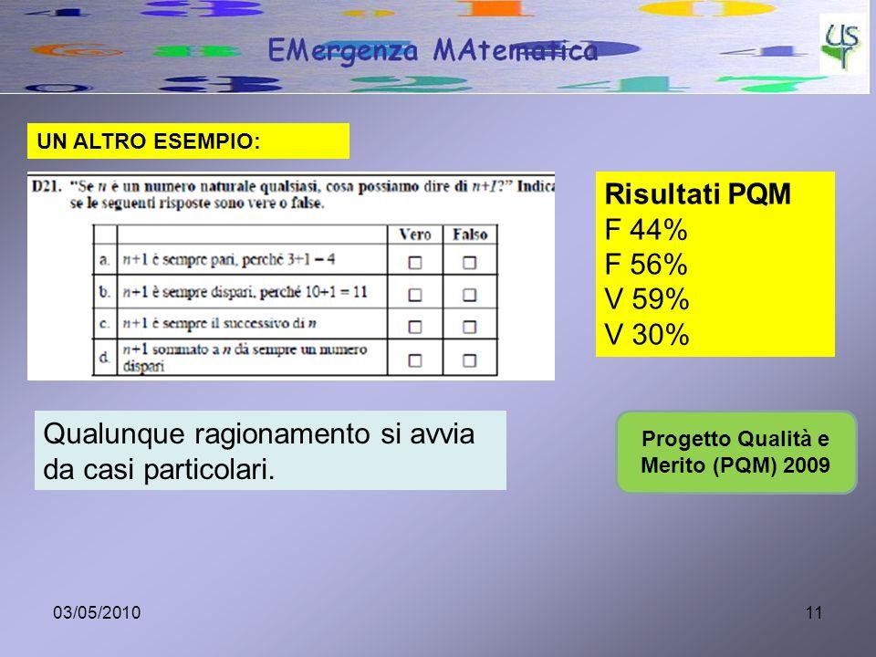 03/05/201011 Progetto Qualità e Merito (PQM) 2009 Risultati PQM F 44% F 56% V 59% V 30% Qualunque ragionamento si avvia da casi particolari. UN ALTRO