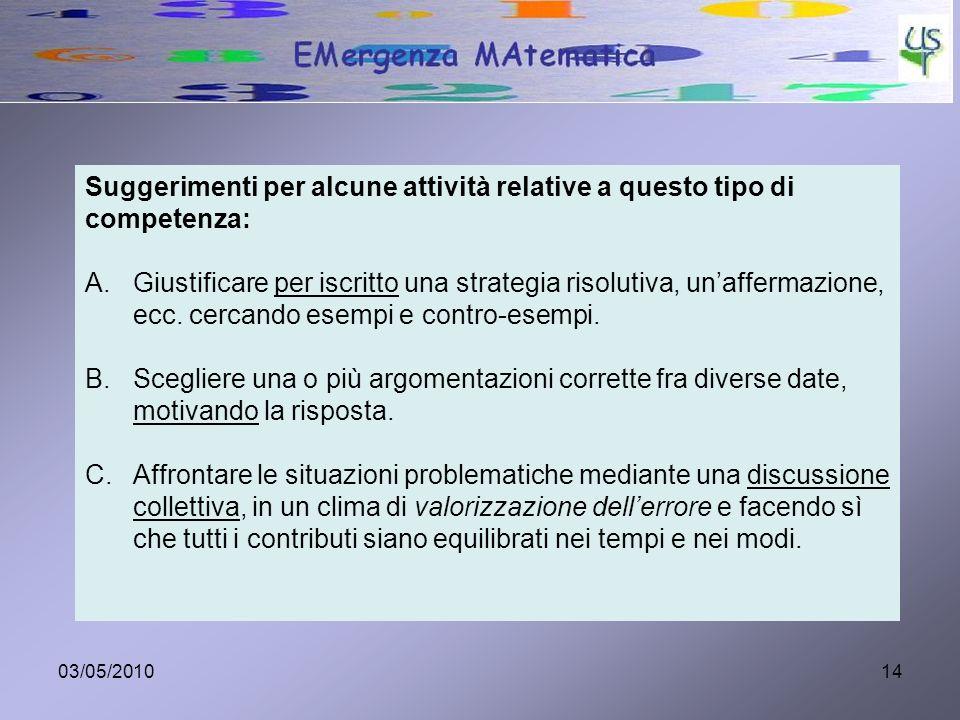 03/05/201014 Suggerimenti per alcune attività relative a questo tipo di competenza: A.Giustificare per iscritto una strategia risolutiva, unaffermazio