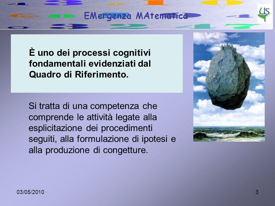 03/05/20103 È uno dei processi cognitivi fondamentali evidenziati dal Quadro di Riferimento. Si tratta di una competenza che comprende le attività leg
