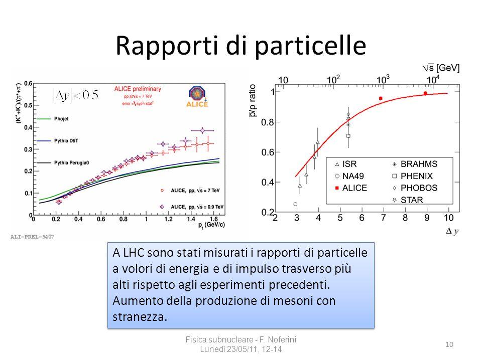 Rapporti di particelle Fisica subnucleare - F. Noferini Lunedì 23/05/11, 12-14 10 A LHC sono stati misurati i rapporti di particelle a volori di energ