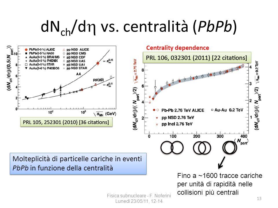 dN ch /d vs. centralità (PbPb) Fisica subnucleare - F. Noferini Lunedì 23/05/11, 12-14 13 Molteplicità di particelle cariche in eventi PbPb in funzion