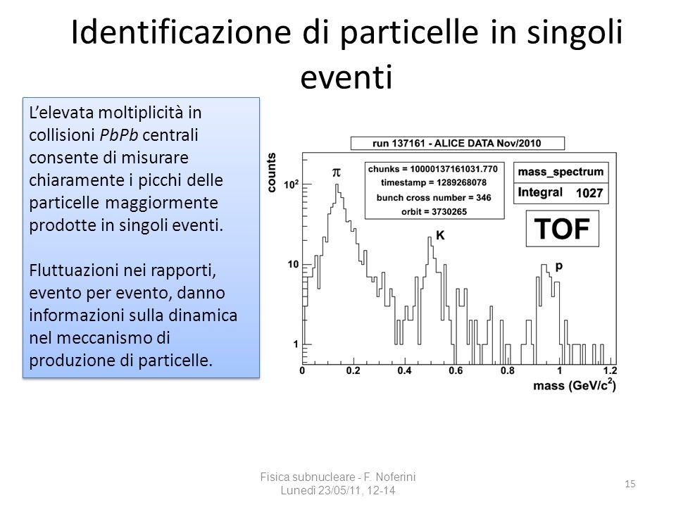 Identificazione di particelle in singoli eventi Fisica subnucleare - F. Noferini Lunedì 23/05/11, 12-14 15 Lelevata moltiplicità in collisioni PbPb ce