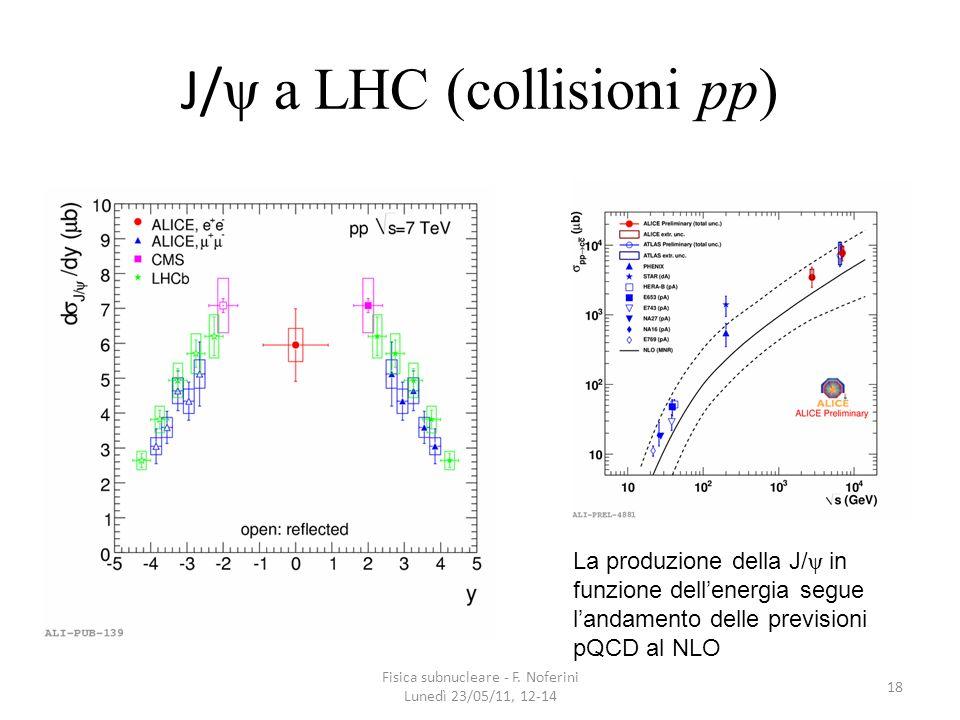 J/ ψ a LHC (collisioni pp) Fisica subnucleare - F. Noferini Lunedì 23/05/11, 12-14 18 La produzione della J/ ψ in funzione dellenergia segue landament