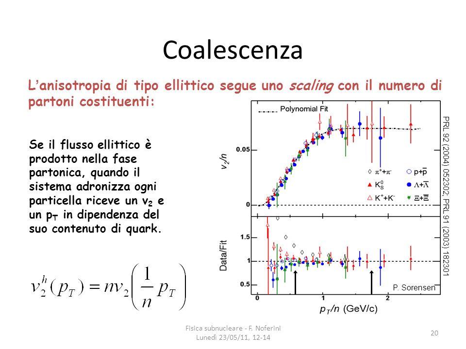 PRL 92 (2004) 052302; PRL 91 (2003) 182301 P. Sorensen 20 L anisotropia di tipo ellittico segue uno scaling con il numero di partoni costituenti: Se i
