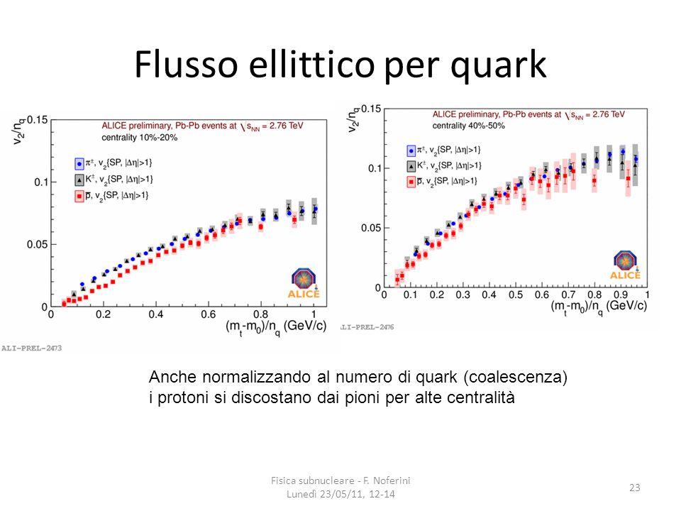 Flusso ellittico per quark Fisica subnucleare - F. Noferini Lunedì 23/05/11, 12-14 23 Anche normalizzando al numero di quark (coalescenza) i protoni s